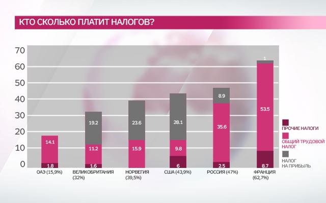 В россии платят налоги [PUNIQRANDLINE-(au-dating-names.txt) 32