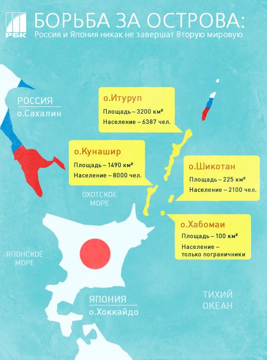 возвращение на остров ним википедия: