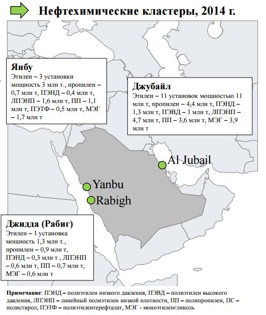 Саудовская Аравия движется к катастрофе