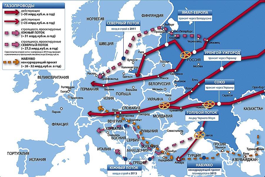 ситуации на газовом рынке