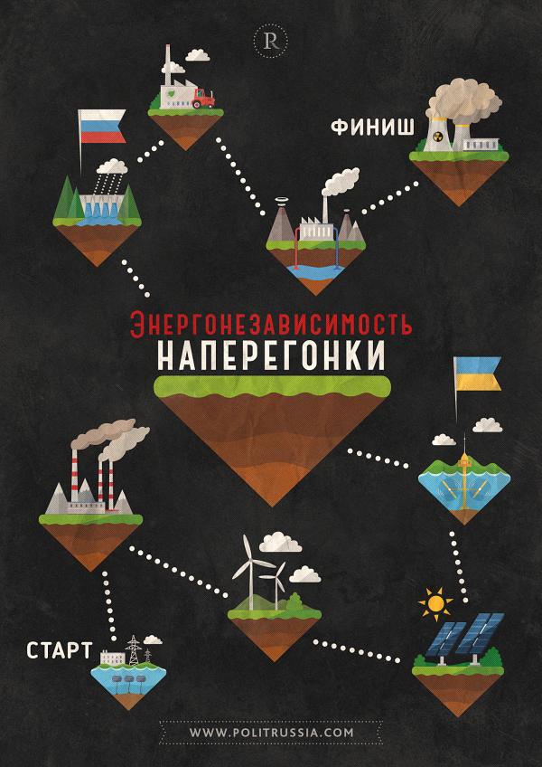 Энергетические гонки Украины и России. Часть 2