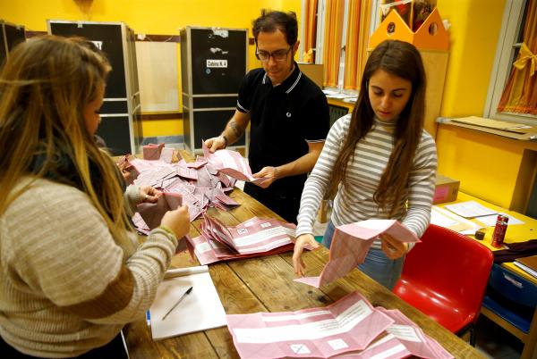 В Совфеде прокомментировали итоги референдума в Италии