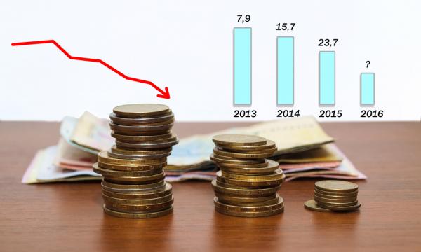 За потерю российских рынков Украина теперь расплачивается девальвацией гривны